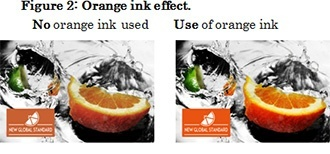 Figure 2: Orange ink effect.
