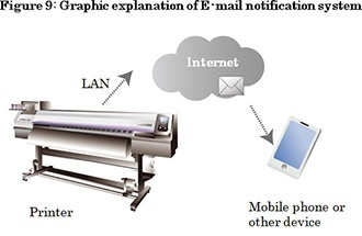 Figure 9: Graphic explanation of E-mail notification system